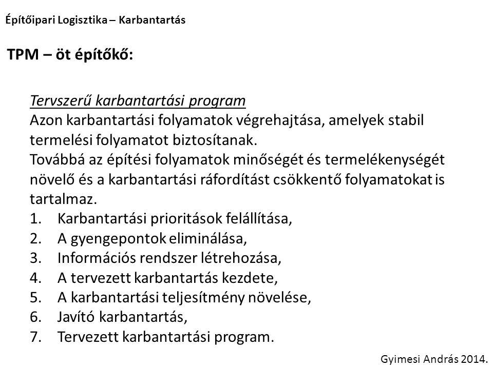 Építőipari Logisztika – Karbantartás Gyimesi András 2014. TPM – öt építőkő: Tervszerű karbantartási program Azon karbantartási folyamatok végrehajtása
