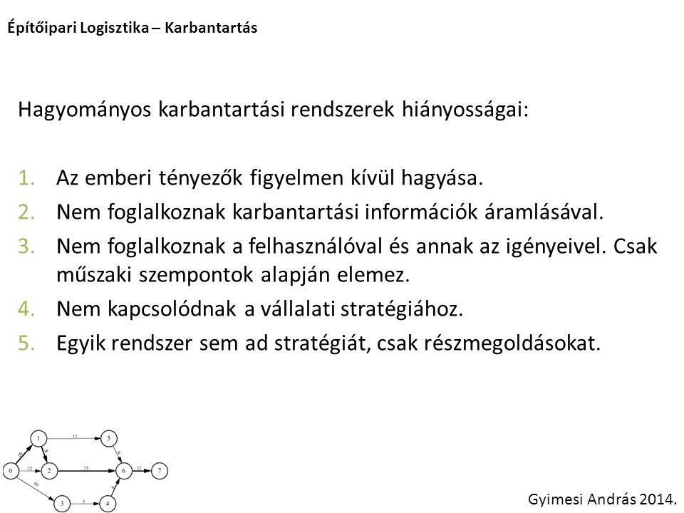 Építőipari Logisztika – Karbantartás Gyimesi András 2014.