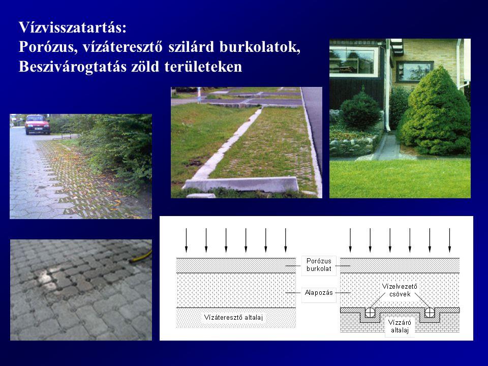 Vízvisszatartás: Porózus, vízáteresztő szilárd burkolatok, Beszivárogtatás zöld területeken