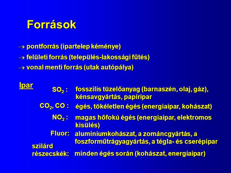 SZERVES ANYAG MÉRÉSE: BIOKÉMIAI OXIGÉNIGÉNY (fogyasztás) - BOI 5 : szervesanyag lebomlásához szükséges oxigén mennyisége BOI  BOI 5 t (nap) BOI(mg/l)