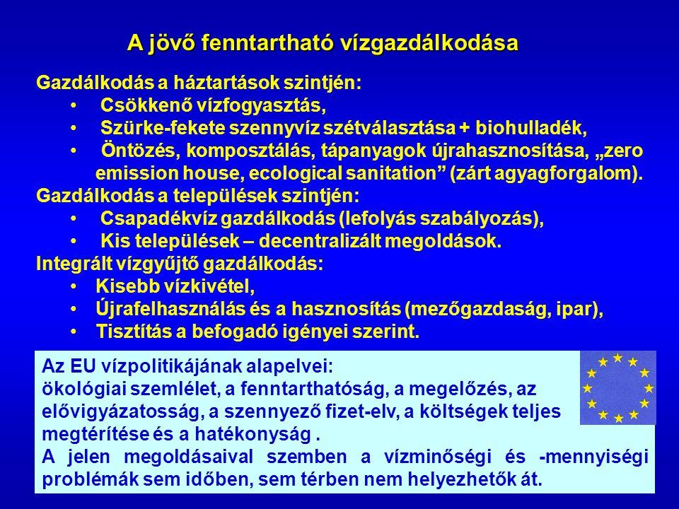 """Gazdálkodás a háztartások szintjén: Csökkenő vízfogyasztás, Szürke-fekete szennyvíz szétválasztása + biohulladék, Öntözés, komposztálás, tápanyagok újrahasznosítása, """"zero emission house, ecological sanitation (zárt agyagforgalom)."""
