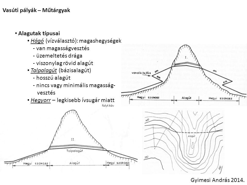 Vasúti pályák – Műtárgyak Gyimesi András 2014. Alagutak típusai Hágó (vízválasztó): magashegységek - van magasságvesztés - üzemeltetés drága - viszony