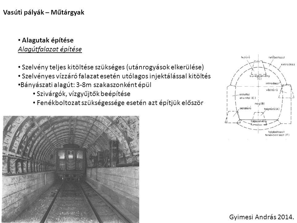 Vasúti pályák – Műtárgyak Gyimesi András 2014. Alagutak építése Alagútfalazat építése Szelvény teljes kitöltése szükséges (utánrogyások elkerülése) Sz