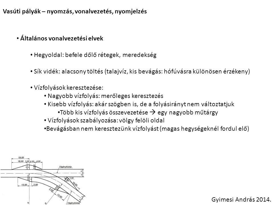 Vasúti pályák – nyomzás, vonalvezetés, nyomjelzés Általános vonalvezetési elvek Hegyoldal: befele dőlő rétegek, meredekség Sík vidék: alacsony töltés (talajvíz, kis bevágás: hófúvásra különösen érzékeny) Vízfolyások keresztezése: Nagyobb vízfolyás: merőleges keresztezés Kisebb vízfolyás: akár szögben is, de a folyásirányt nem változtatjuk Több kis vízfolyás összevezetése  egy nagyobb műtárgy Vízfolyások szabályozása: völgy felöli oldal Bevágásban nem keresztezünk vízfolyást (magas hegységeknél fordul elő) Gyimesi András 2014.