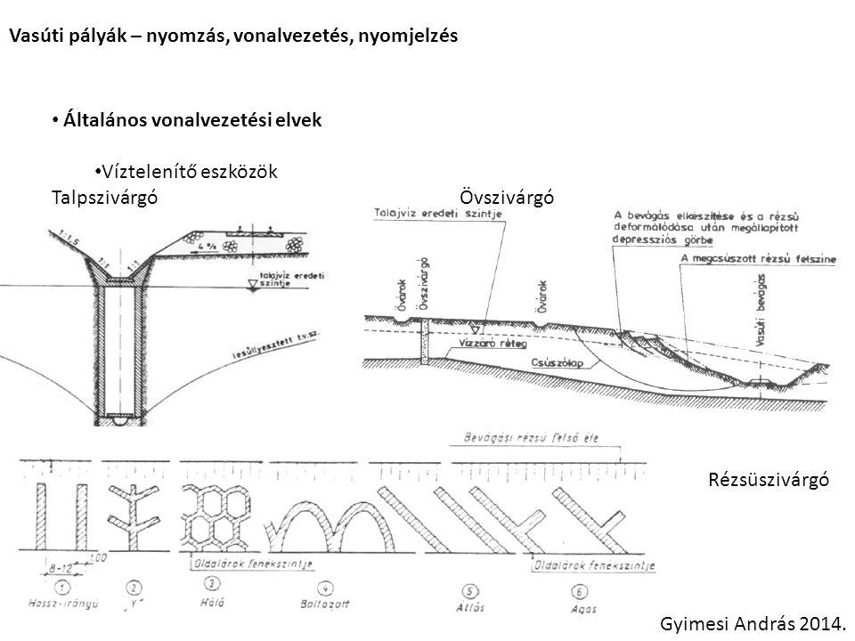 Vasúti pályák – nyomzás, vonalvezetés, nyomjelzés Általános vonalvezetési elvek Víztelenítő eszközök Talpszivárgó Övszivárgó Rézsüszivárgó Gyimesi András 2014.