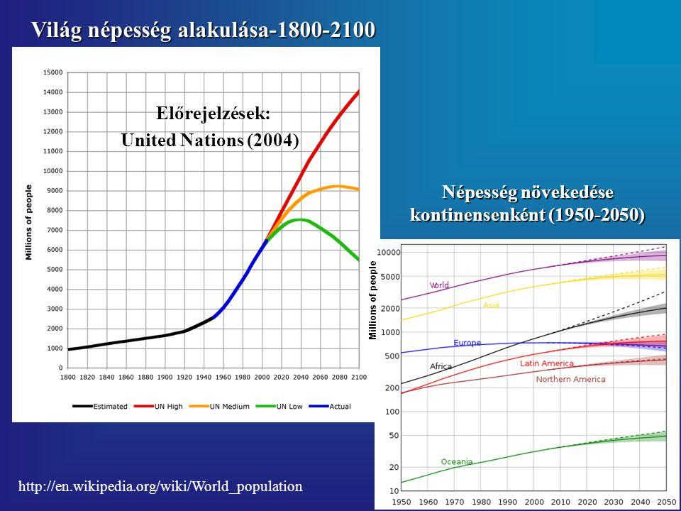 Világ népesség alakulása-1800-2100 United Nations (2004) Előrejelzések: Népesség növekedése kontinensenként (1950-2050) Millions of people http://en.wikipedia.org/wiki/World_population