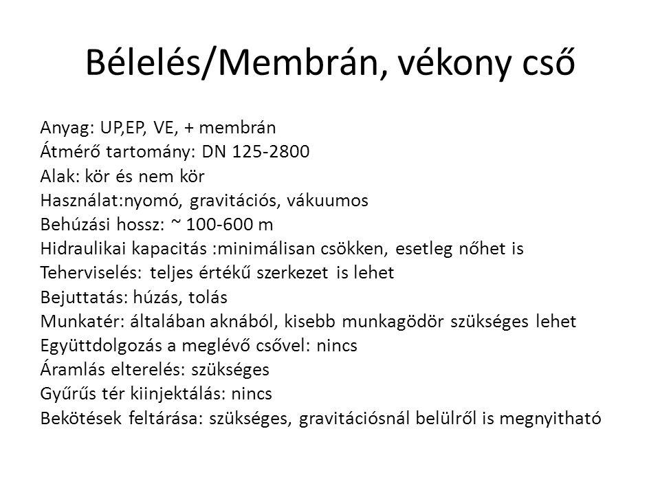 Bélelés/Membrán, vékony cső Anyag: UP,EP, VE, + membrán Átmérő tartomány: DN 125-2800 Alak: kör és nem kör Használat:nyomó, gravitációs, vákuumos Behú
