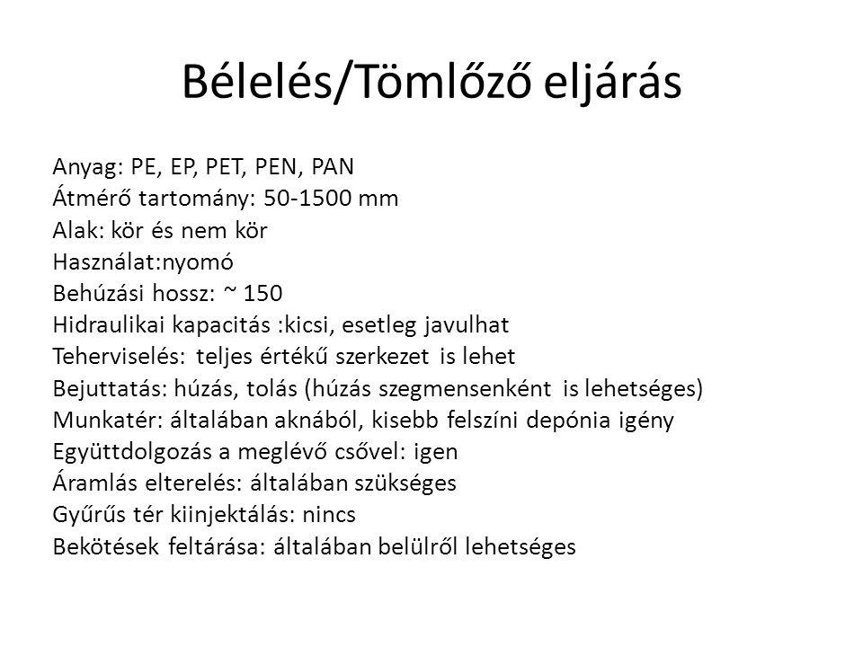 Bélelés/Tömlőző eljárás Anyag: PE, EP, PET, PEN, PAN Átmérő tartomány: 50-1500 mm Alak: kör és nem kör Használat:nyomó Behúzási hossz: ~ 150 Hidraulik