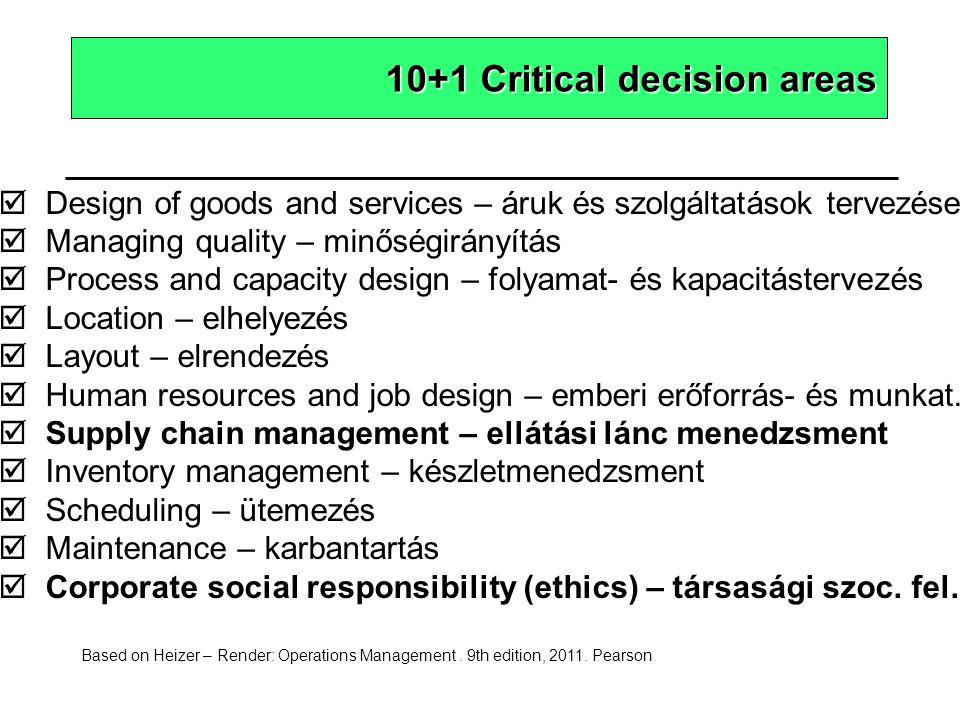 10+1 Critical decision areas  Design of goods and services – áruk és szolgáltatások tervezése  Managing quality – minőségirányítás  Process and capacity design – folyamat- és kapacitástervezés  Location – elhelyezés  Layout – elrendezés  Human resources and job design – emberi erőforrás- és munkat.