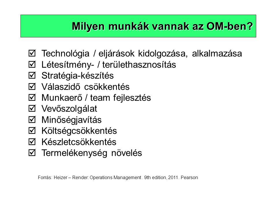 Milyen munkák vannak az OM-ben?  Technológia / eljárások kidolgozása, alkalmazása  Létesítmény- / területhasznosítás  Stratégia-készítés  Válaszid