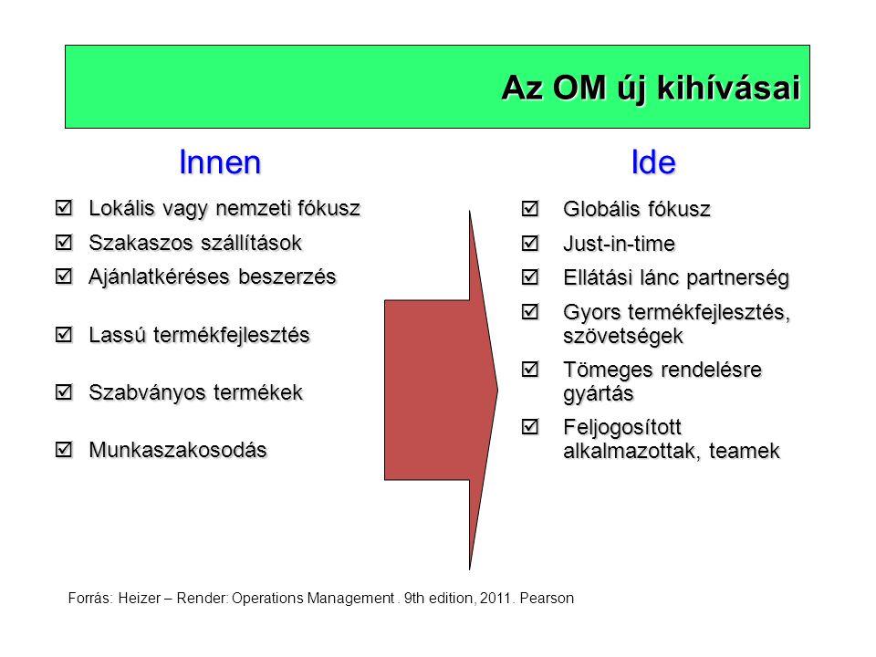 Az OM új kihívásai  Globális fókusz  Just-in-time  Ellátási lánc partnerség  Gyors termékfejlesztés, szövetségek  Tömeges rendelésre gyártás  Feljogosított alkalmazottak, teamek IdeInnen  Lokális vagy nemzeti fókusz  Szakaszos szállítások  Ajánlatkéréses beszerzés  Lassú termékfejlesztés  Szabványos termékek  Munkaszakosodás Forrás: Heizer – Render: Operations Management.