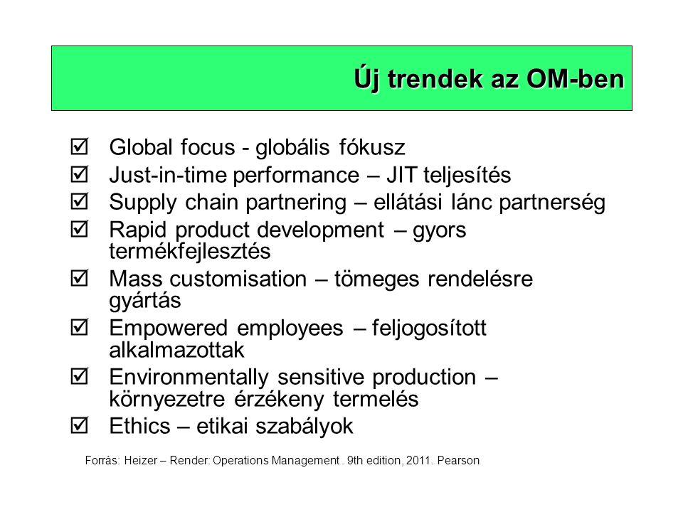 Új trendek az OM-ben  Global focus - globális fókusz  Just-in-time performance – JIT teljesítés  Supply chain partnering – ellátási lánc partnerség