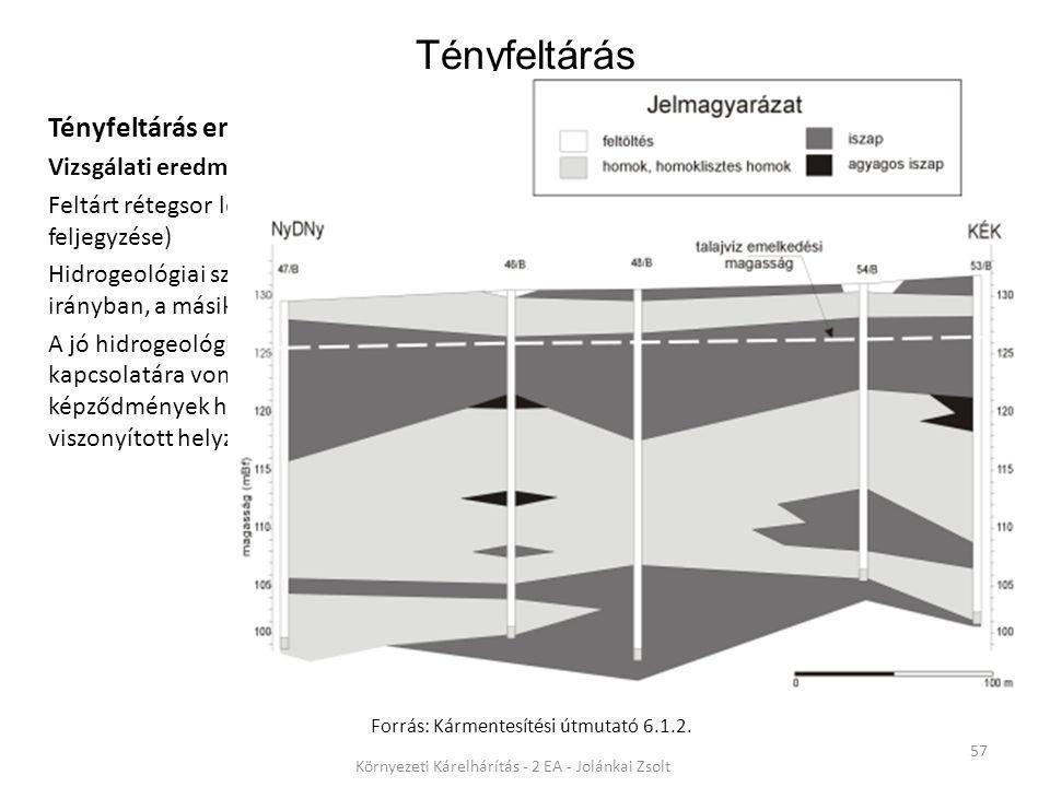 Tényfeltárás 57 Környezeti Kárelhárítás - 2 EA - Jolánkai Zsolt Tényfeltárás eredményeinek értékelése: Vizsgálati eredmények megjelenítése és értelmez