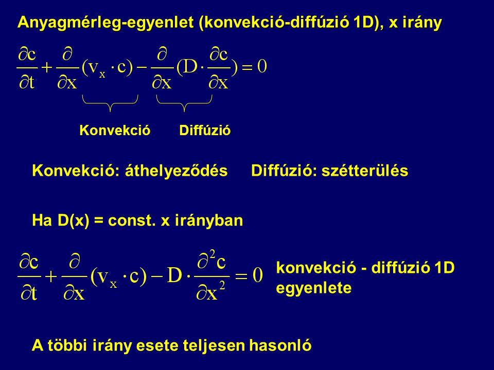 Konvekció Diffúzió konvekció - diffúzió 1D egyenlete Anyagmérleg-egyenlet (konvekció-diffúzió 1D), x irány A többi irány esete teljesen hasonló Ha D(x) = const.