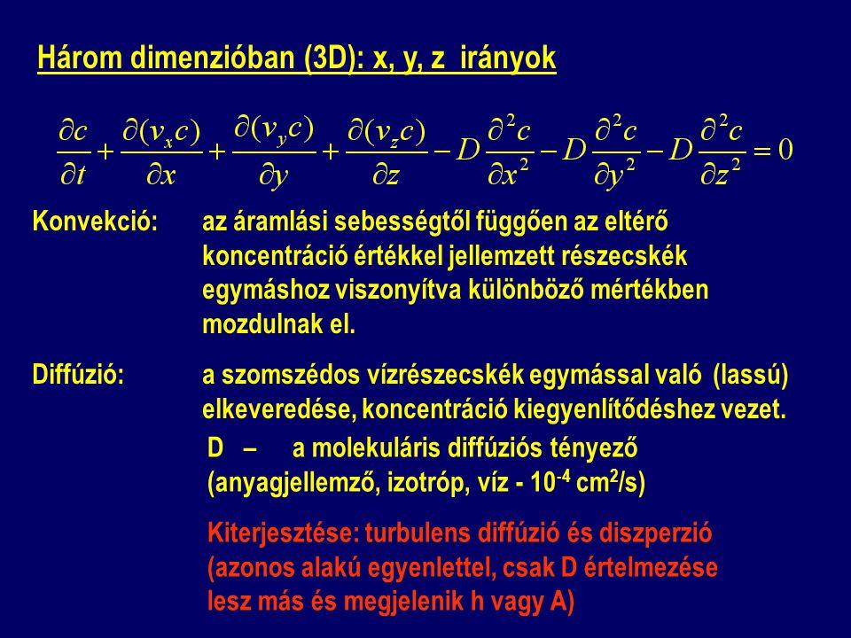 Három dimenzióban (3D): x, y, z irányok D – a molekuláris diffúziós tényező (anyagjellemző, izotróp, víz - 10 -4 cm 2 /s) Kiterjesztése: turbulens dif