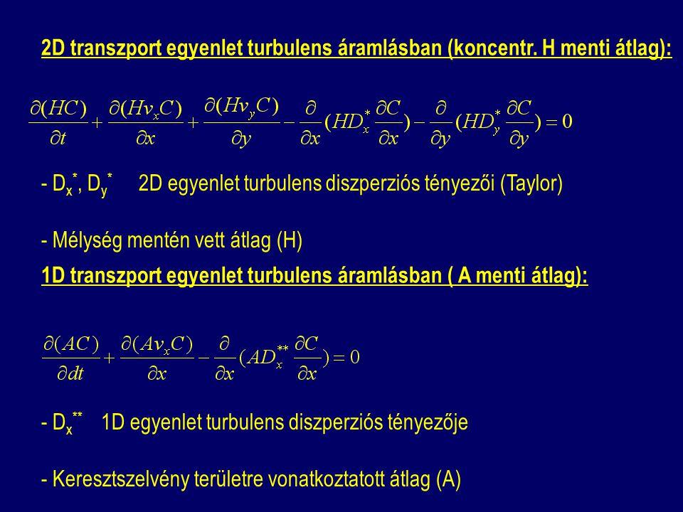 2D transzport egyenlet turbulens áramlásban (koncentr.