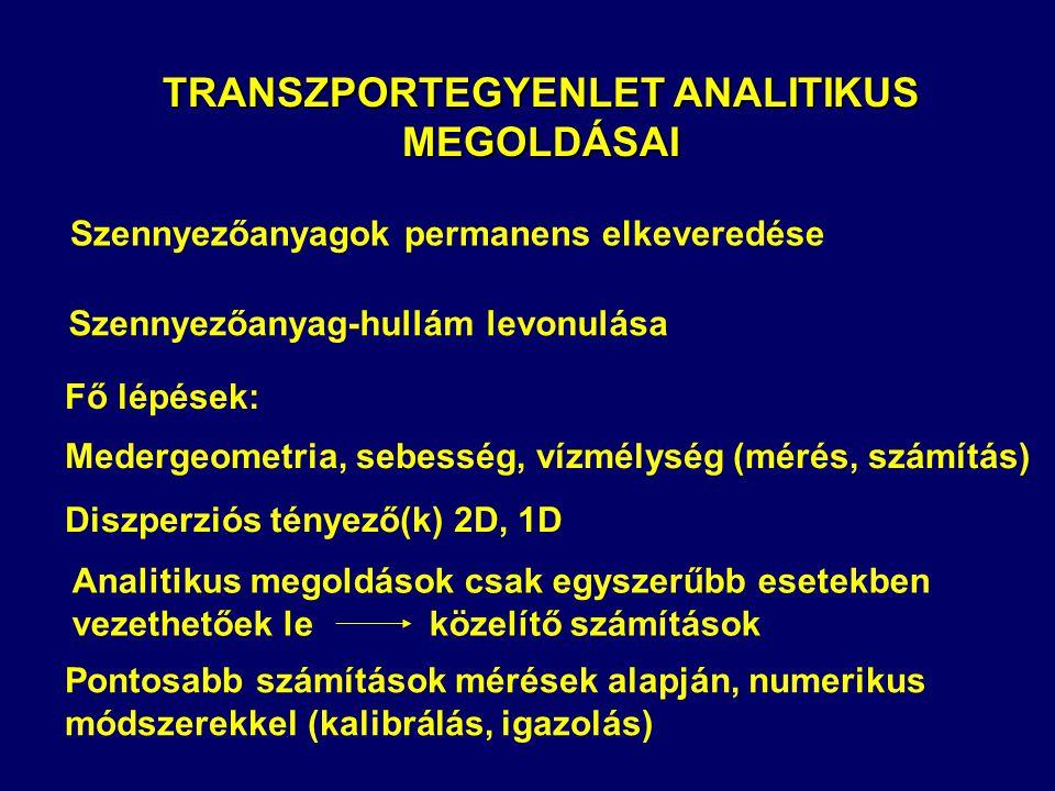 TRANSZPORTEGYENLET ANALITIKUS MEGOLDÁSAI Szennyezőanyagok permanens elkeveredése Szennyezőanyag-hullám levonulása Medergeometria, sebesség, vízmélység (mérés, számítás) Diszperziós tényező(k) 2D, 1D Pontosabb számítások mérések alapján, numerikus módszerekkel (kalibrálás, igazolás) Analitikus megoldások csak egyszerűbb esetekben vezethetőek le közelítő számítások Fő lépések: