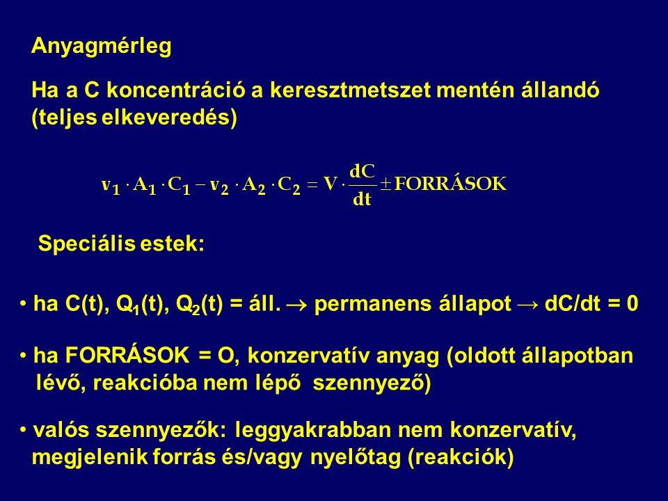 Ha a C koncentráció a keresztmetszet mentén állandó (teljes elkeveredés) ha C(t), Q 1 (t), Q 2 (t) = áll.