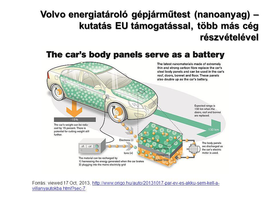 Volvo energiatároló gépjárműtest (nanoanyag) – kutatás EU támogatással, több más cég részvételével Forrás: viewed 17 Oct, 2013, http://www.origo.hu/au