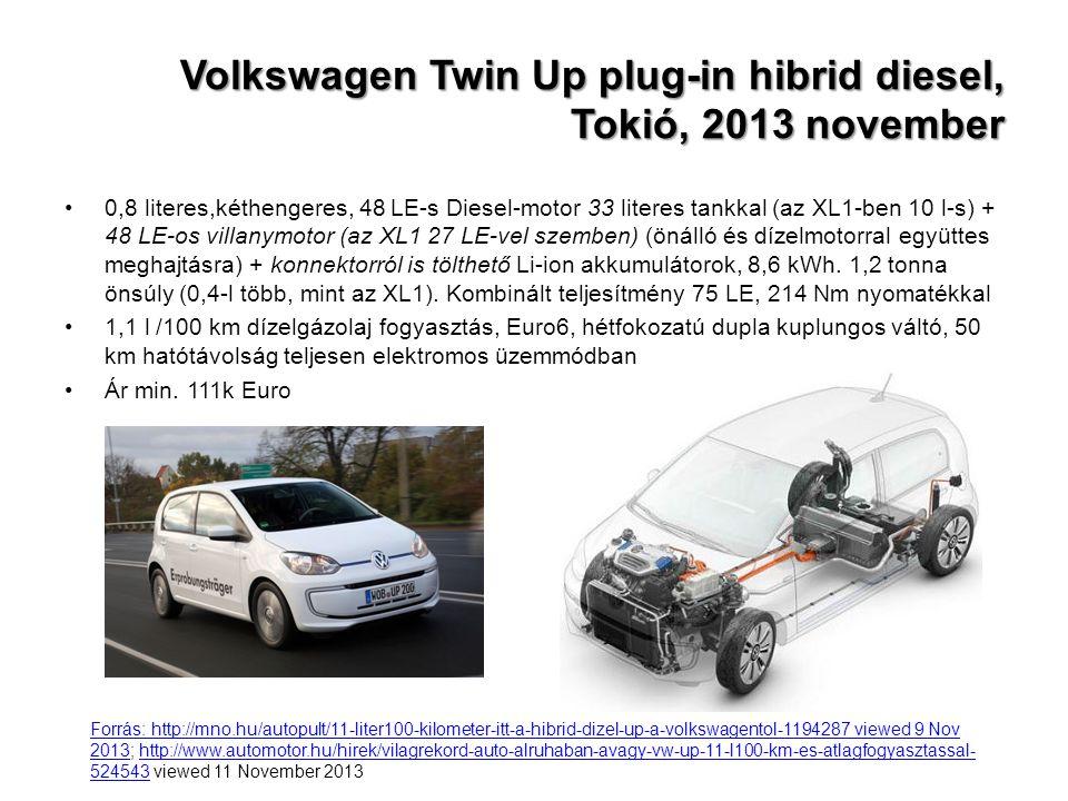 Volkswagen Twin Up plug-in hibrid diesel, Tokió, 2013 november 0,8 literes,kéthengeres, 48 LE-s Diesel-motor 33 literes tankkal (az XL1-ben 10 l-s) +