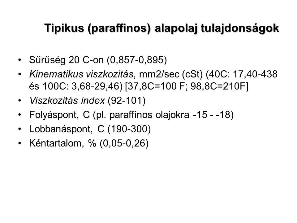 Tipikus (paraffinos) alapolaj tulajdonságok Sűrűség 20 C-on (0,857-0,895) Kinematikus viszkozitás, mm2/sec (cSt) (40C: 17,40-438 és 100C: 3,68-29,46)