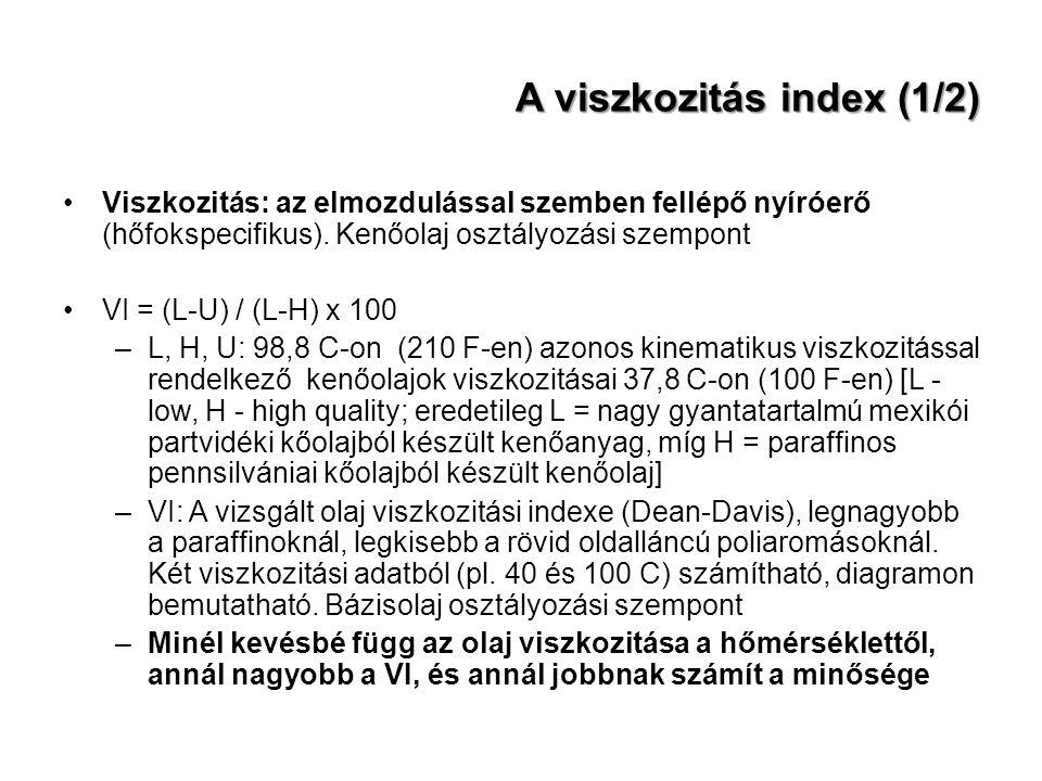 A viszkozitás index (1/2) Viszkozitás: az elmozdulással szemben fellépő nyíróerő (hőfokspecifikus). Kenőolaj osztályozási szempont VI = (L-U) / (L-H)