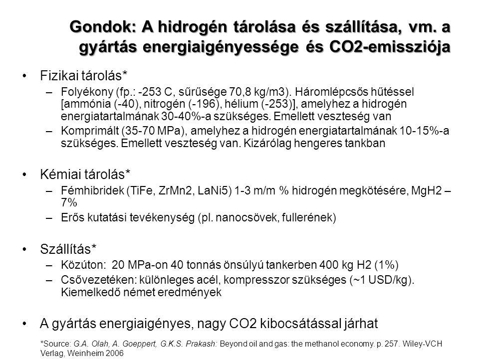 Gondok: A hidrogén tárolása és szállítása, vm. a gyártás energiaigényessége és CO2-emissziója Fizikai tárolás* –Folyékony (fp.: -253 C, sűrűsége 70,8
