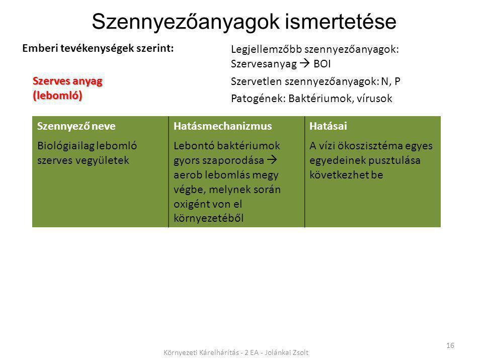 Szennyezőanyagok ismertetése 16 Környezeti Kárelhárítás - 2 EA - Jolánkai Zsolt Emberi tevékenységek szerint: Szerves anyag (lebomló) Legjellemzőbb szennyezőanyagok: Szervesanyag  BOI Szervetlen szennyezőanyagok: N, P Patogének: Baktériumok, vírusok Szennyező neveHatásmechanizmusHatásai Biológiailag lebomló szerves vegyületek Lebontó baktériumok gyors szaporodása  aerob lebomlás megy végbe, melynek során oxigént von el környezetéből A vízi ökoszisztéma egyes egyedeinek pusztulása következhet be