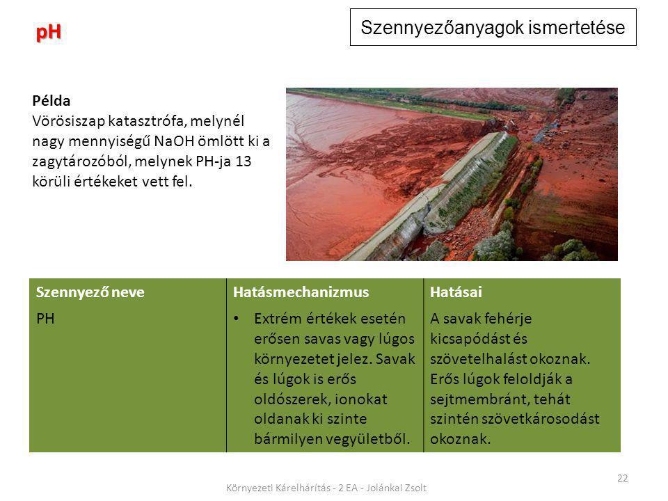 Szennyezőanyagok ismertetése 22 Környezeti Kárelhárítás - 2 EA - Jolánkai Zsolt pH Szennyező neveHatásmechanizmusHatásai PH Extrém értékek esetén erősen savas vagy lúgos környezetet jelez.