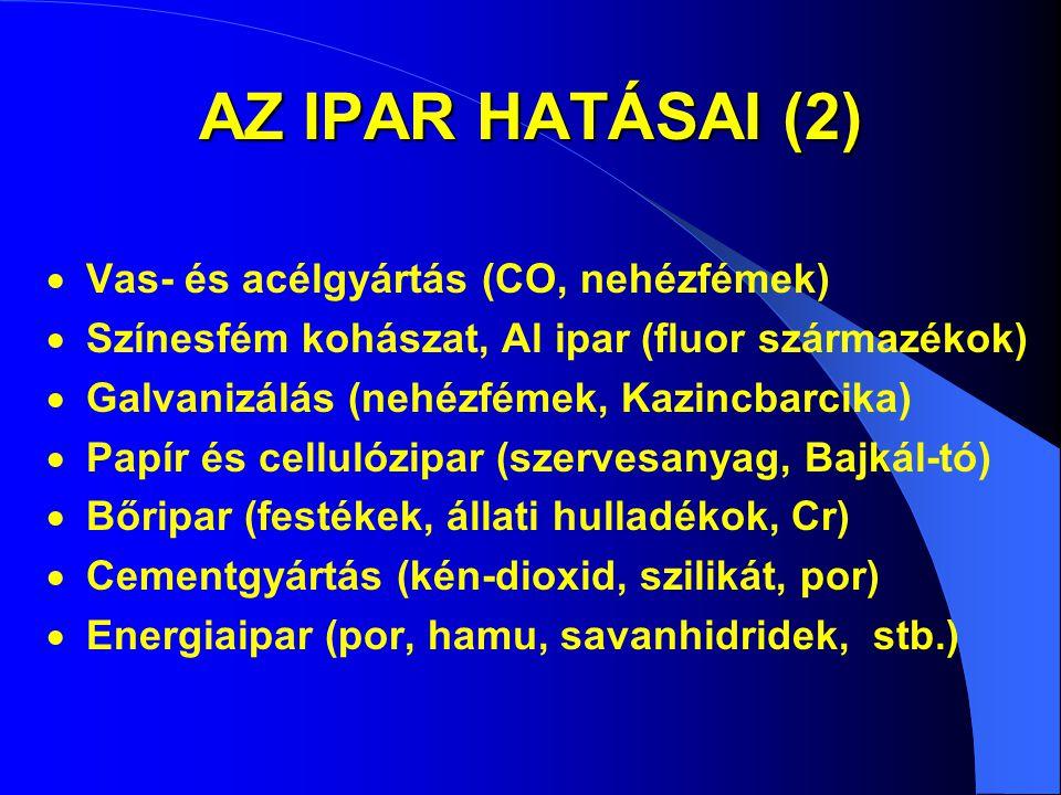 AZ IPAR HATÁSAI (2)  Vas- és acélgyártás (CO, nehézfémek)  Színesfém kohászat, Al ipar (fluor származékok)  Galvanizálás (nehézfémek, Kazincbarcika