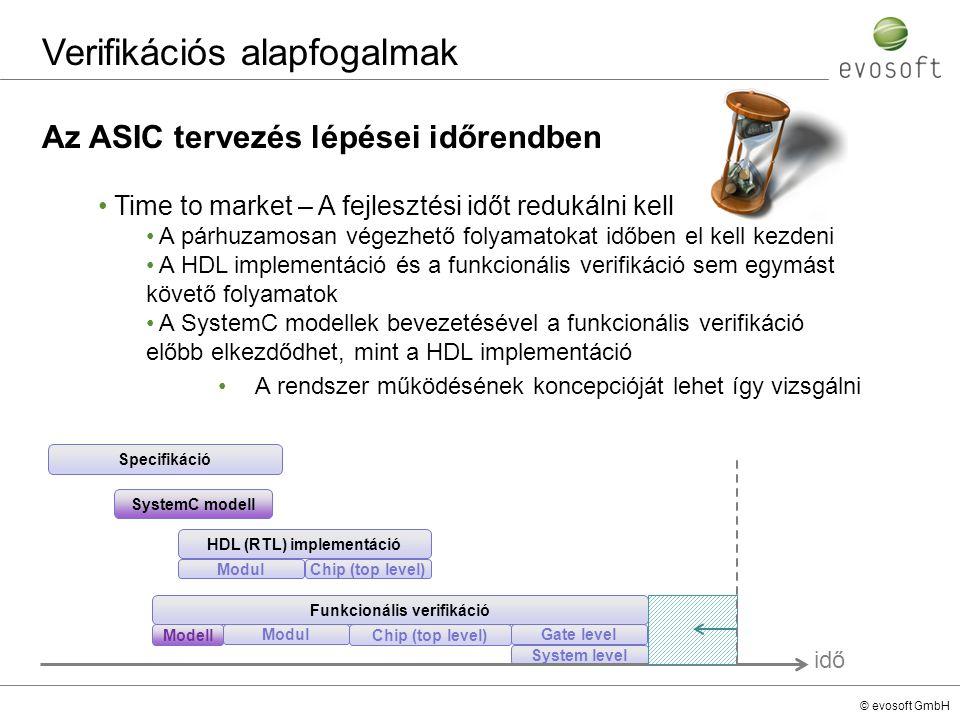 © evosoft GmbH HDL (RTL) implementáció Funkcionális verifikáció ModulChip (top level) ModulChip (top level)Gate level System level Az ASIC tervezés lé