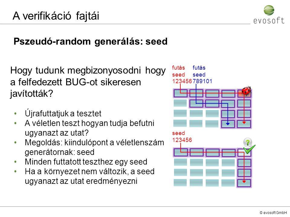 © evosoft GmbH Pszeudó-random generálás: seed futás seed 123456 futás seed 789101 seed 123456 Hogy tudunk megbizonyosodni hogy a felfedezett BUG-ot si