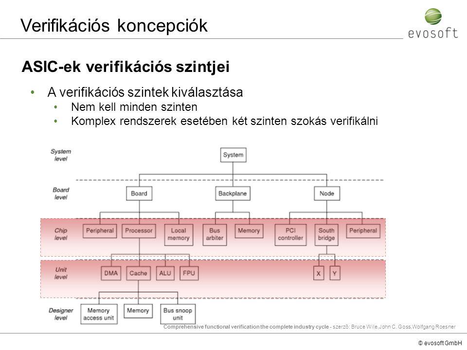 © evosoft GmbH ASIC-ek verifikációs szintjei Verifikációs koncepciók A verifikációs szintek kiválasztása Nem kell minden szinten Komplex rendszerek es