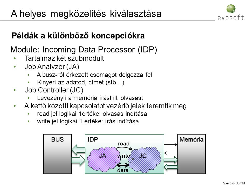 © evosoft GmbH A helyes megközelítés kiválasztása Példák a különböző koncepciókra Module: Incoming Data Processor (IDP) Tartalmaz két szubmodult Job A