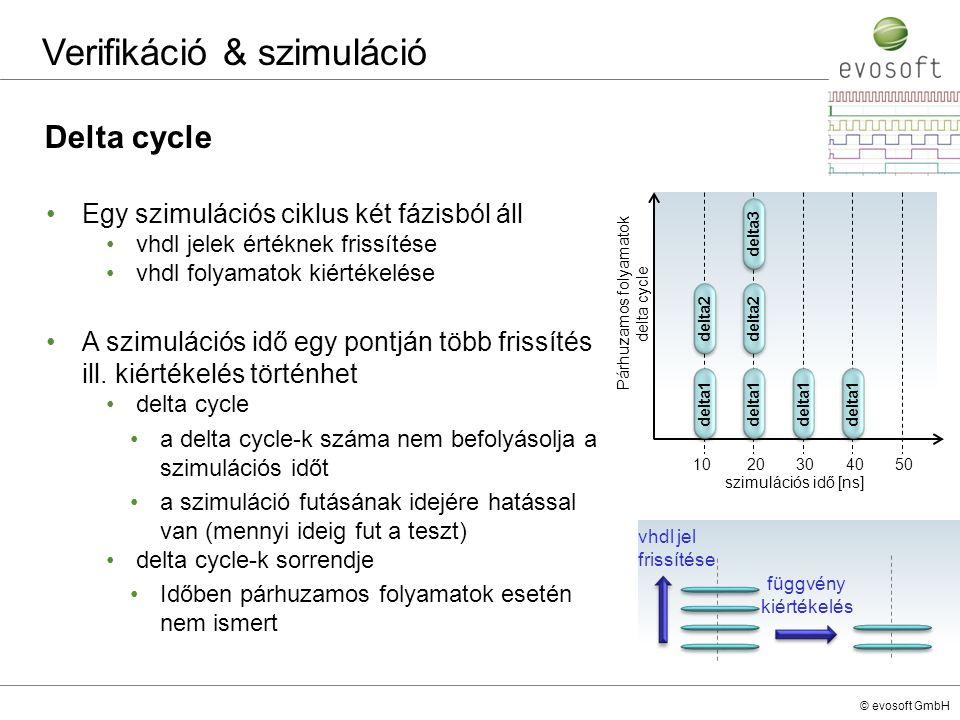 © evosoft GmbH Delta cycle Verifikáció & szimuláció Egy szimulációs ciklus két fázisból áll vhdl jelek értéknek frissítése vhdl folyamatok kiértékelés