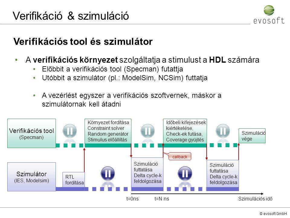 © evosoft GmbH Verifikációs tool és szimulátor Verifikáció & szimuláció A verifikációs környezet szolgáltatja a stimulust a HDL számára Előbbit a veri