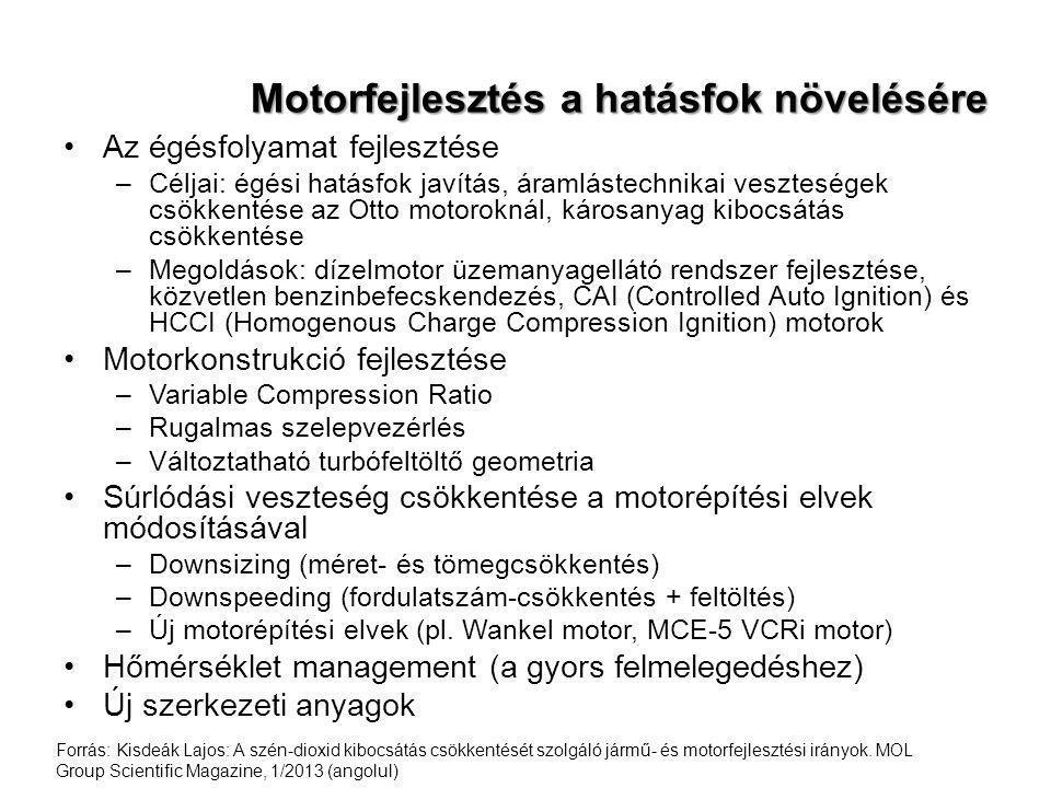 Motorfejlesztés a hatásfok növelésére Az égésfolyamat fejlesztése –Céljai: égési hatásfok javítás, áramlástechnikai veszteségek csökkentése az Otto mo