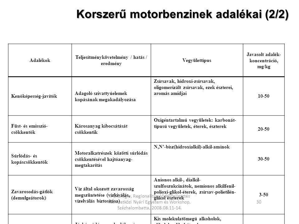 I. Ökológia, Regionalitás, Vidékfejlesztés Nemzetközi Nyári Egyetem és Workshop, Százhalombatta, 2008.08.11-14. 30 Korszerű motorbenzinek adalékai (2/