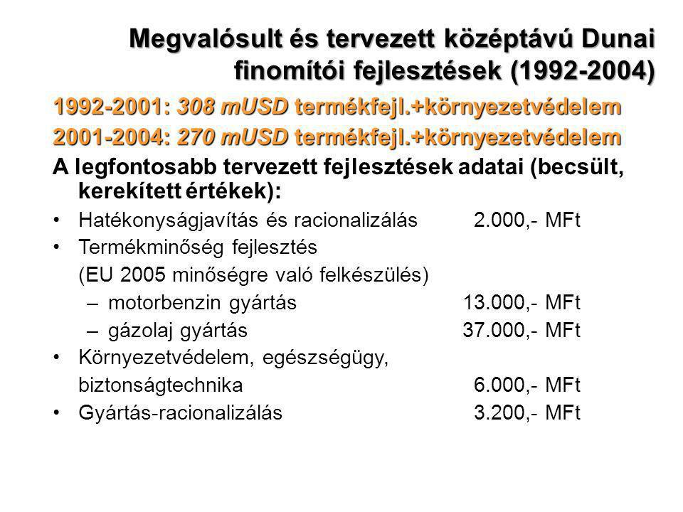 Megvalósult és tervezett középtávú Dunai finomítói fejlesztések (1992-2004) 1992-2001: 308 mUSD termékfejl.+környezetvédelem 2001-2004: 270 mUSD termé