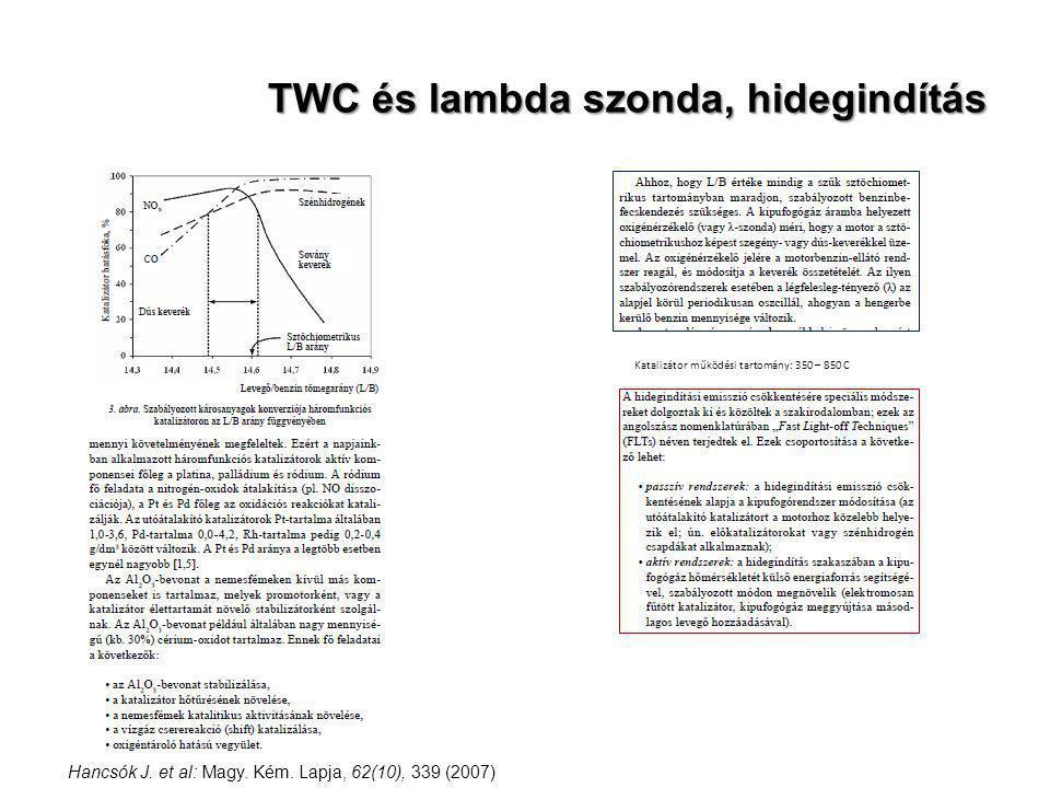 TWC és lambda szonda, hidegindítás Hancsók J. et al: Magy. Kém. Lapja, 62(10), 339 (2007) Katalizátor működési tartomány: 350 – 850 C