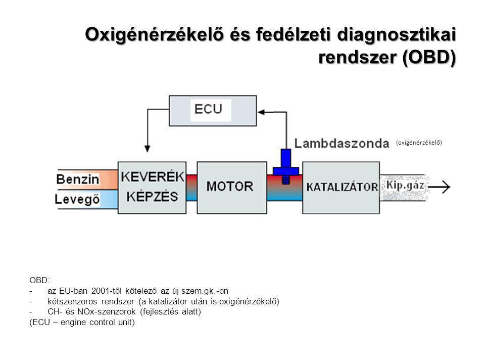 Oxigénérzékelő és fedélzeti diagnosztikai rendszer (OBD) OBD: - az EU-ban 2001-től kötelező az új szem.gk.-on -kétszenzoros rendszer (a katalizátor ut