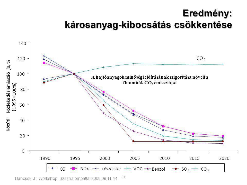 Hancsók J.: I. Ökológia, Regionalitás, Vidékfejlesztés Nemzetközi Nyári Egyetem és Hancsók, J.: Workshop, Százhalombatta, 2008.08.11-14. 49 Eredmény: