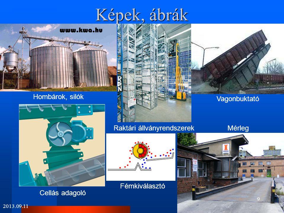 Ömlesztett anyagok tulajdonságai i) Teherbírás, ömleszthetőség Határfeszültségi állapot: 2013.09.11 40