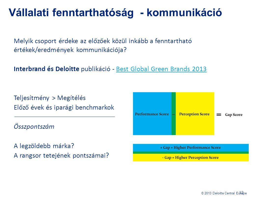 © 2013 Deloitte Central Europe Melyik csoport érdeke az előzőek közül inkább a fenntartható értékek/eredmények kommunikációja? Interbrand és Deloitte