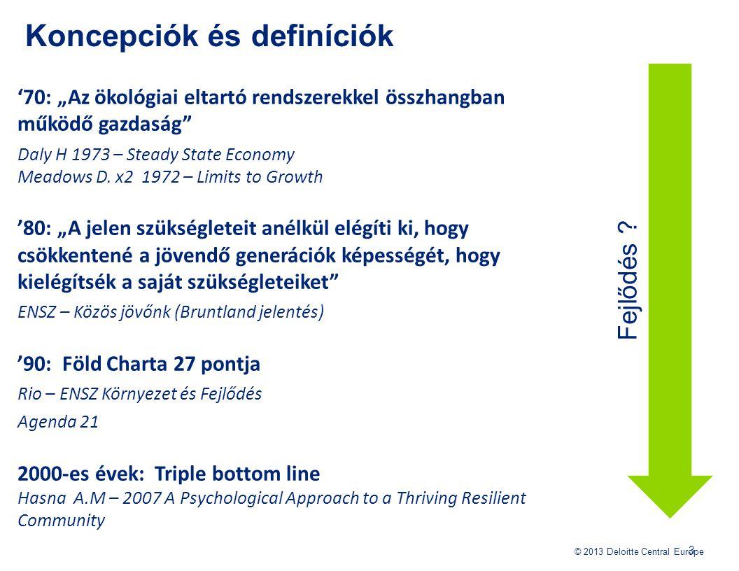"""© 2013 Deloitte Central Europe Koncepciók és definíciók '70: """"Az ökológiai eltartó rendszerekkel összhangban működő gazdaság"""" Daly H 1973 – Steady Sta"""