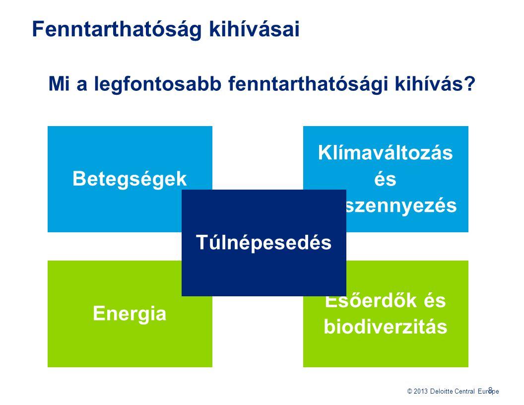 © 2013 Deloitte Central Europe Fenntarthatóság kihívásai Energia Esőerdők és biodiverzitás Klímaváltozás és légszennyezés Betegségek Túlnépesedés Mi a