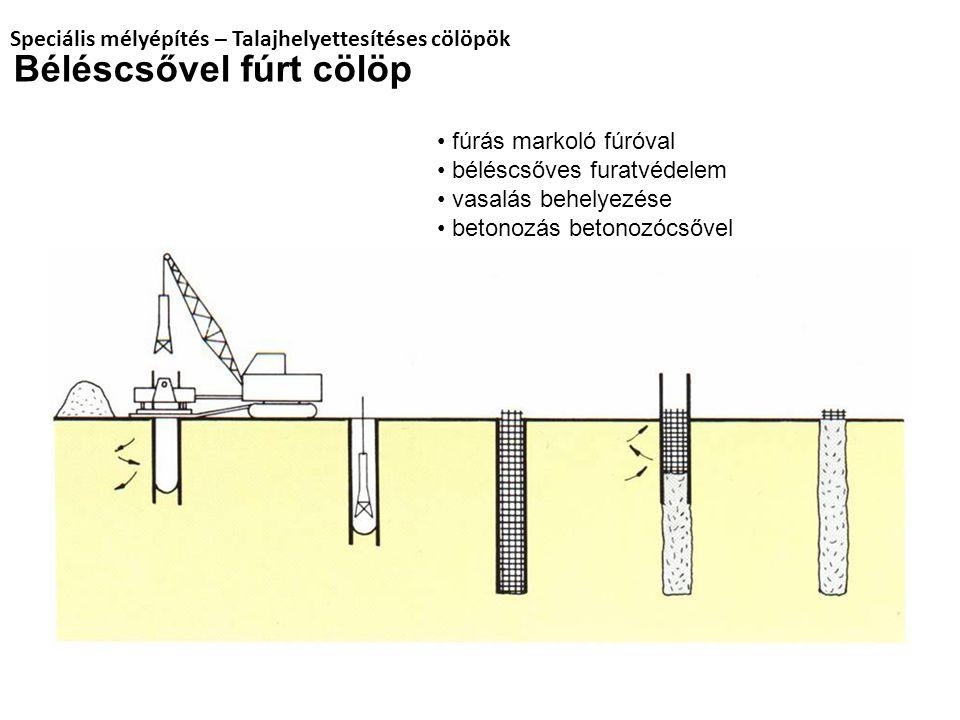 Béléscsővel fúrt cölöp fúrás markoló fúróval béléscsőves furatvédelem vasalás behelyezése betonozás betonozócsővel Speciális mélyépítés – Talajhelyett