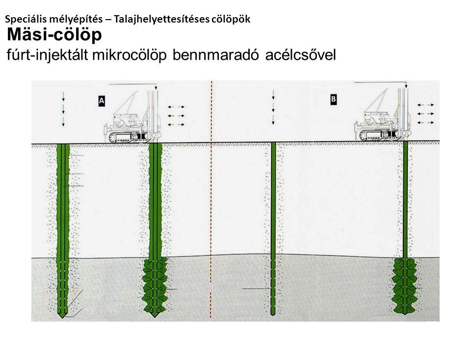 Mäsi-cölöp fúrt-injektált mikrocölöp bennmaradó acélcsővel Speciális mélyépítés – Talajhelyettesítéses cölöpök