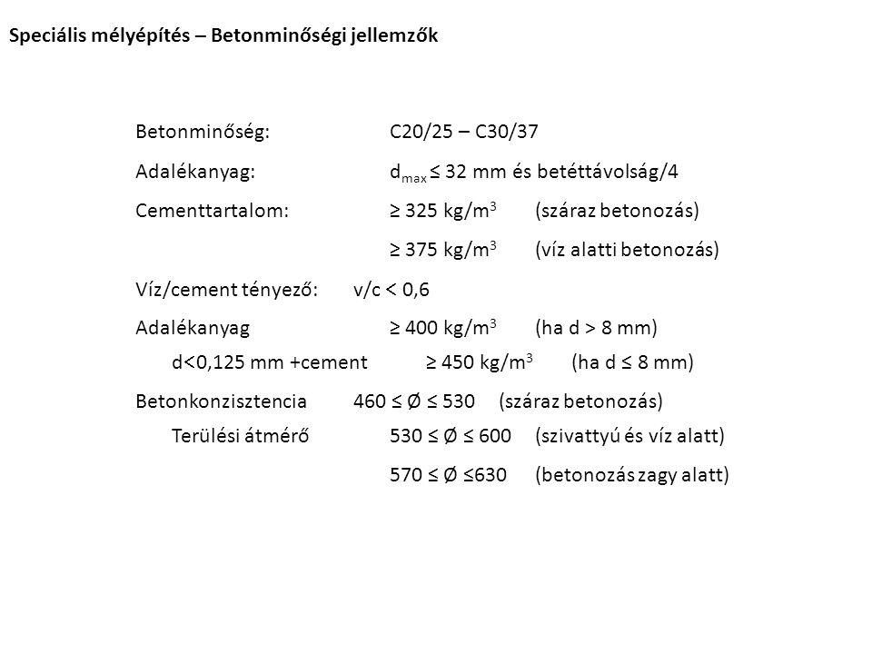 Speciális mélyépítés – Betonminőségi jellemzők Betonminőség:C20/25 – C30/37 Adalékanyag:d max ≤ 32 mm és betéttávolság/4 Cementtartalom:≥ 325 kg/m 3 (