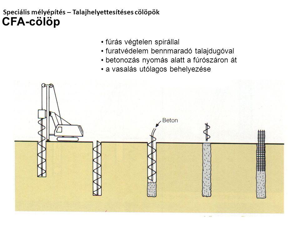 fúrás végtelen spirállal furatvédelem bennmaradó talajdugóval betonozás nyomás alatt a fúrószáron át a vasalás utólagos behelyezése CFA-cölöp Speciáli